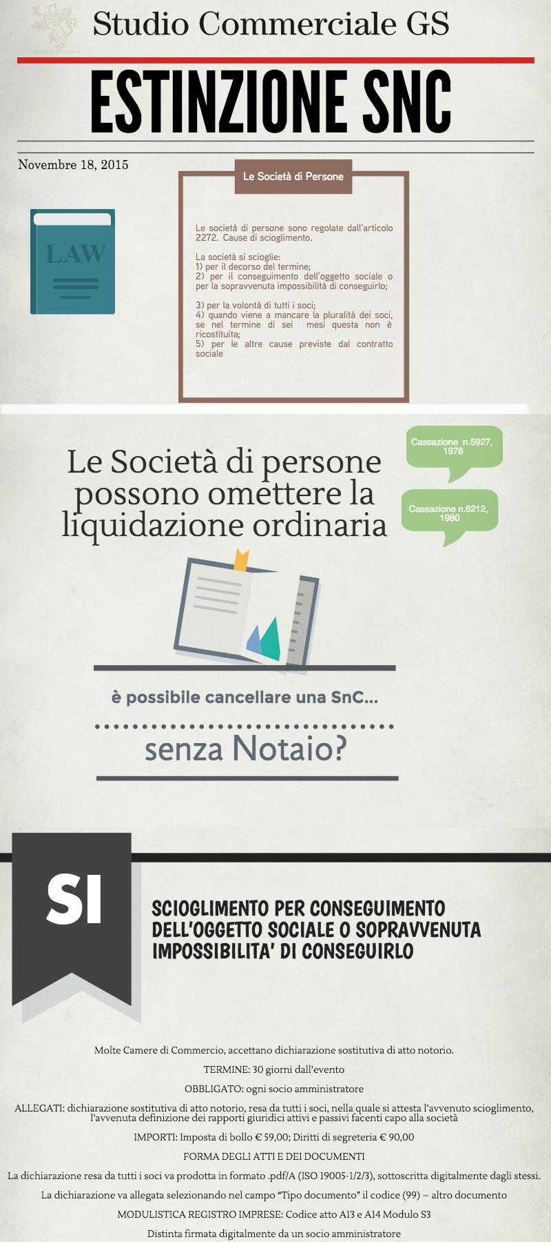 Infografica Società nome collettivo